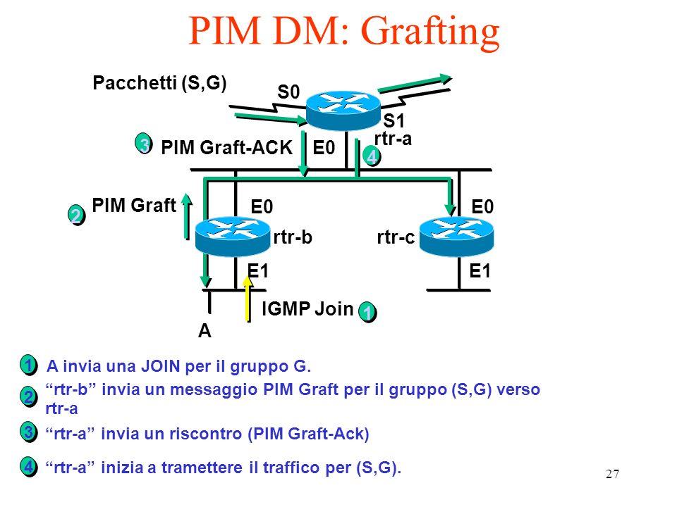 PIM DM: Grafting Pacchetti (S,G) S0 S1 rtr-a 3 PIM Graft-ACK E0 4