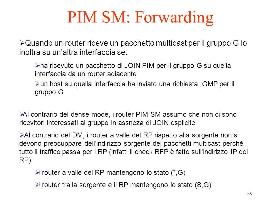 PIM SM: Forwarding Quando un router riceve un pacchetto multicast per il gruppo G lo inoltra su un'altra interfaccia se: