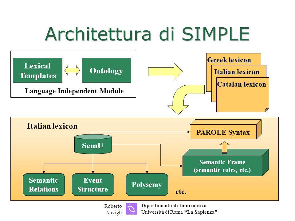 Architettura di SIMPLE