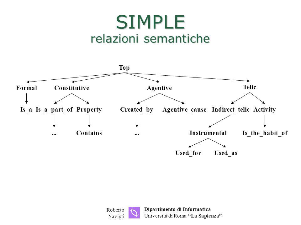 SIMPLE relazioni semantiche