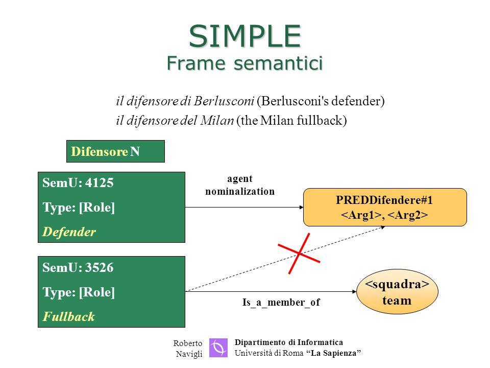 SIMPLE Frame semantici