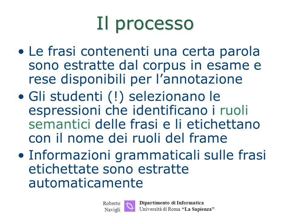 Il processo Le frasi contenenti una certa parola sono estratte dal corpus in esame e rese disponibili per l'annotazione.