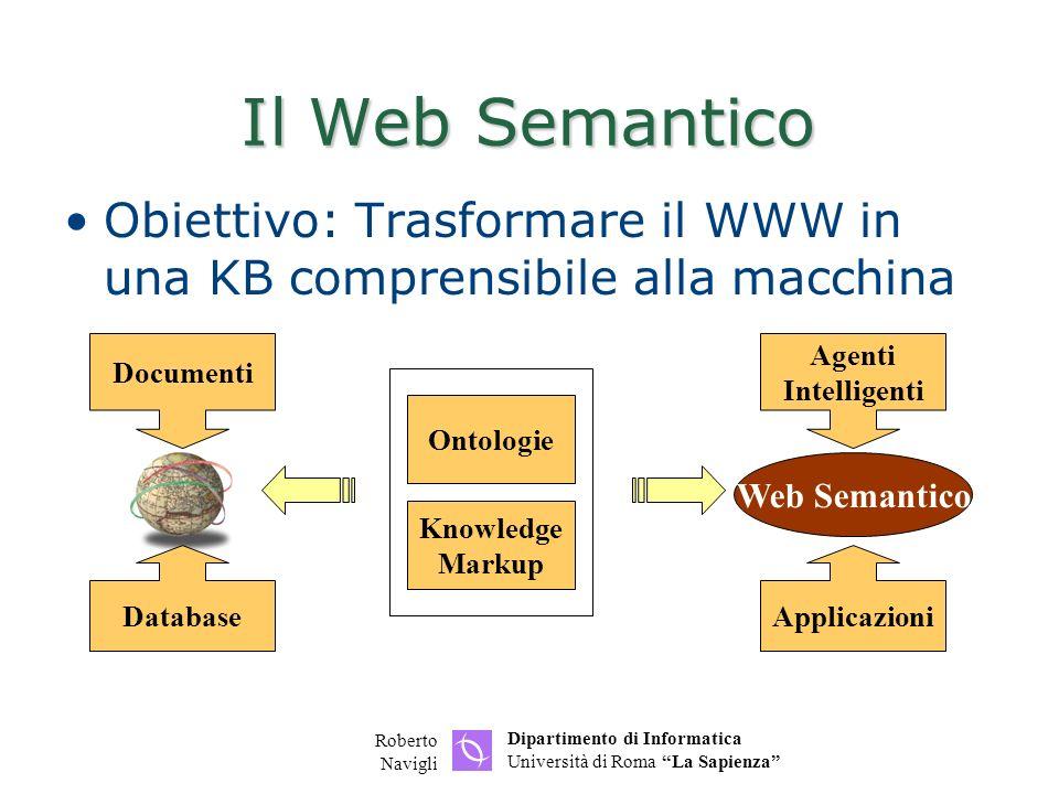 Il Web Semantico Obiettivo: Trasformare il WWW in una KB comprensibile alla macchina. Web Semantico.