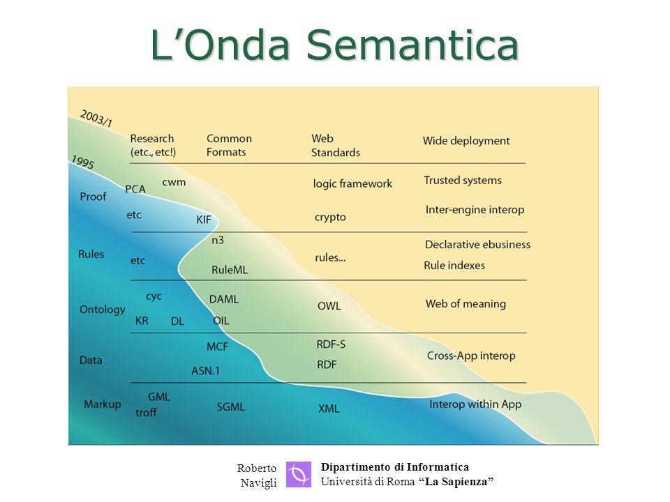L'Onda Semantica