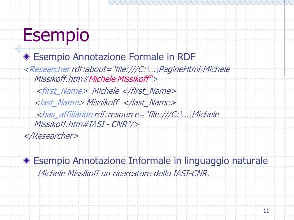 Esempio Esempio Annotazione Formale in RDF