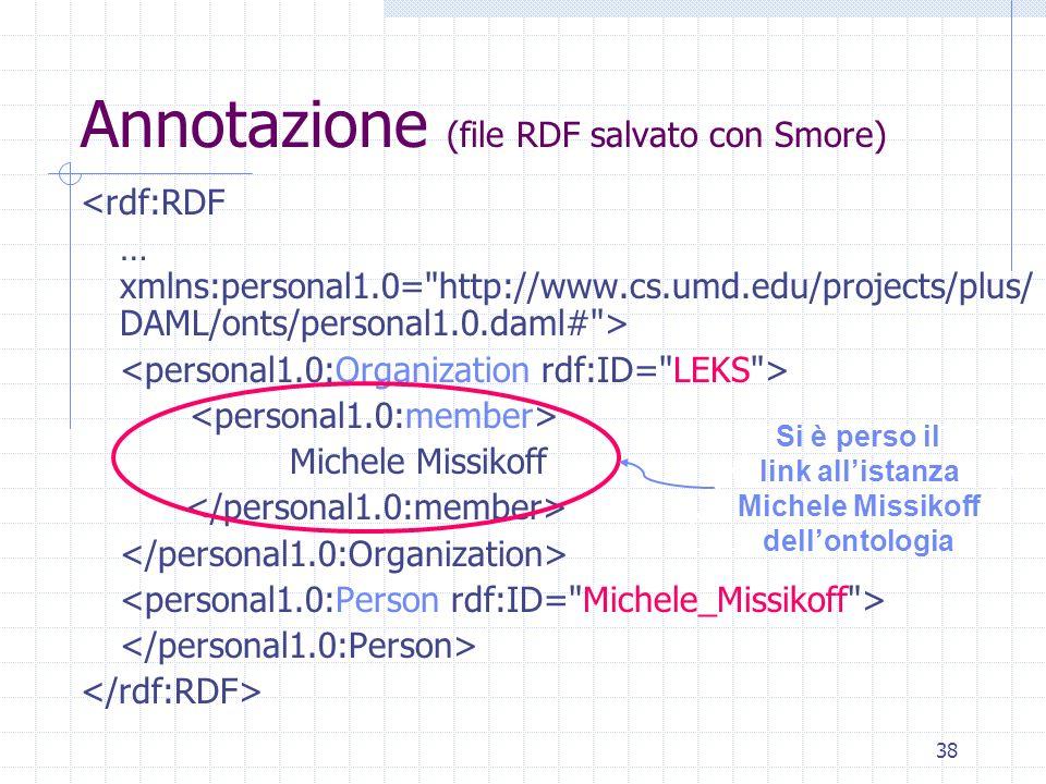 Annotazione (file RDF salvato con Smore)