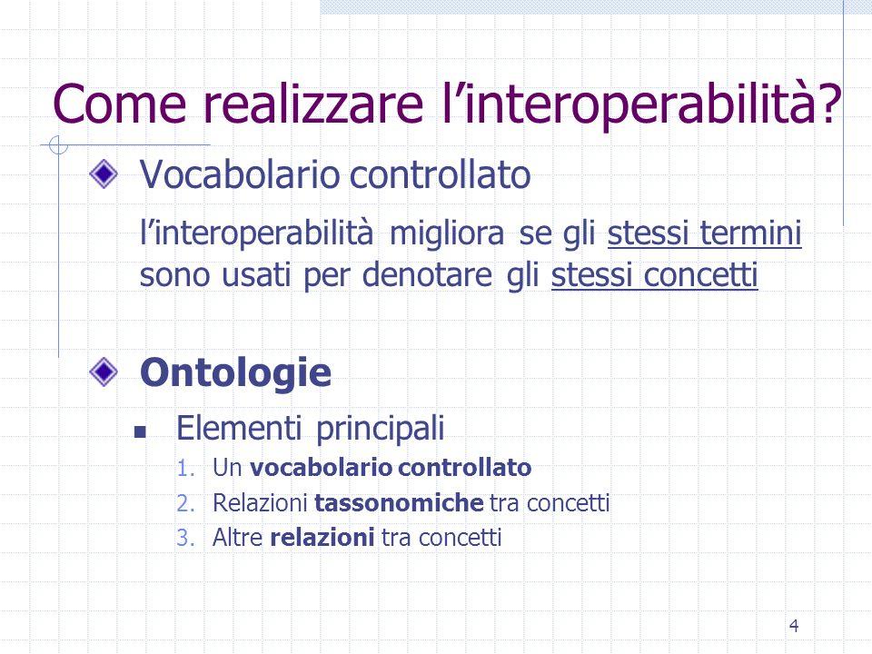 Come realizzare l'interoperabilità