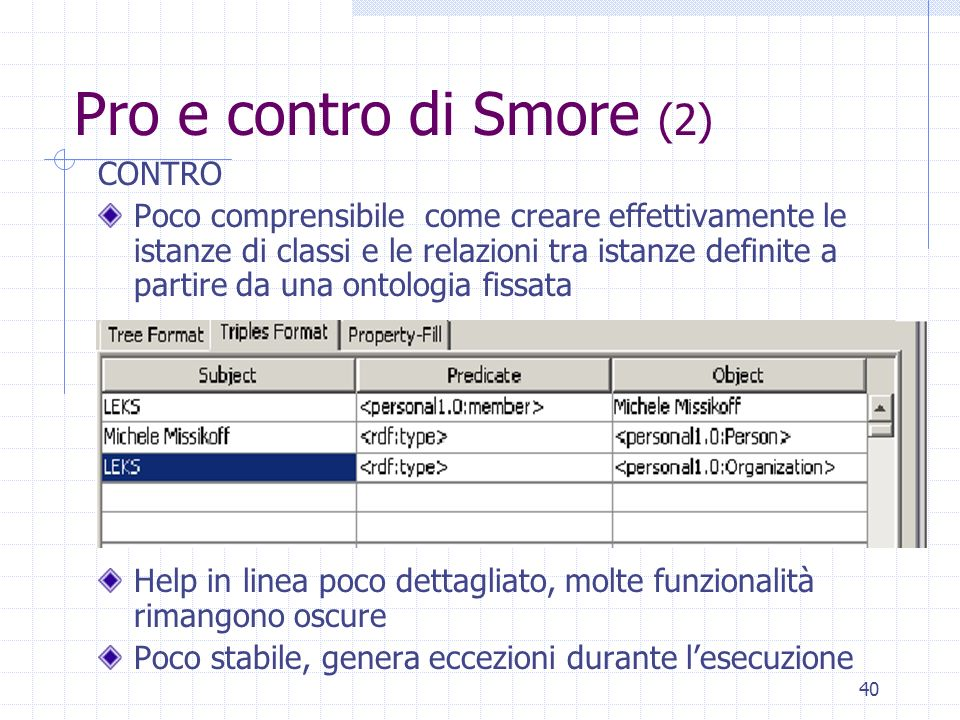 Pro e contro di Smore (2) CONTRO