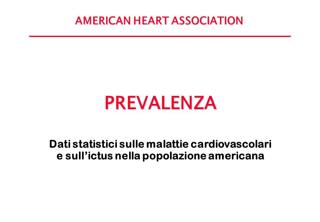 PREVALENZA AMERICAN HEART ASSOCIATION