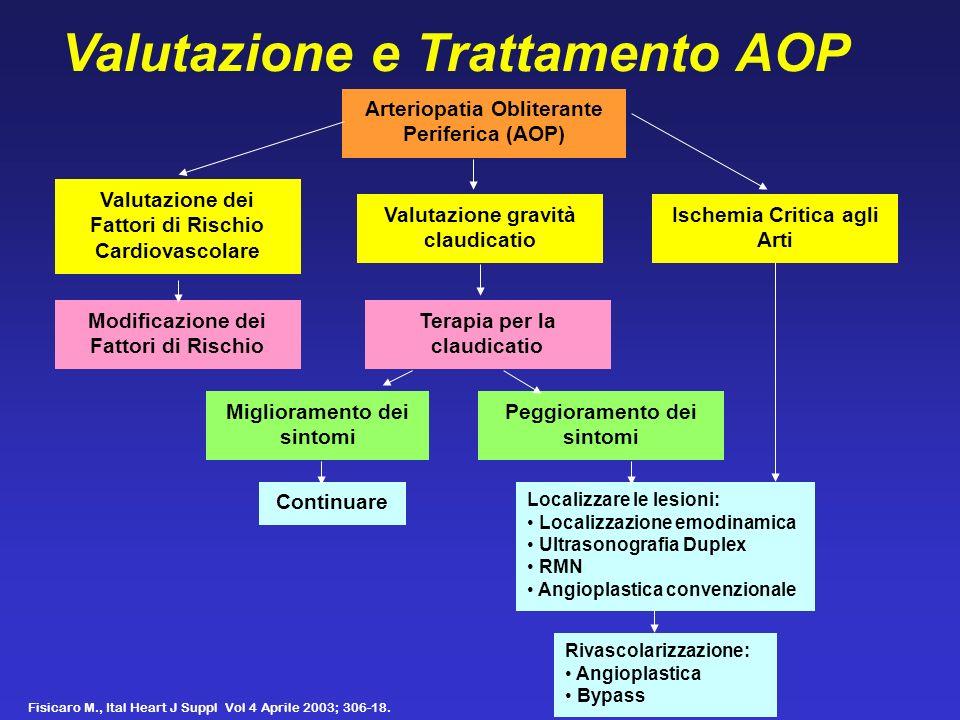 Valutazione e Trattamento AOP