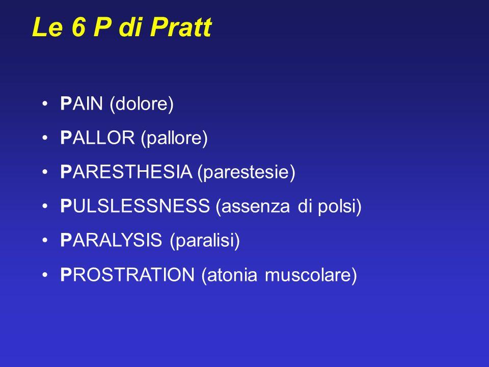 Le 6 P di Pratt PAIN (dolore) PALLOR (pallore)
