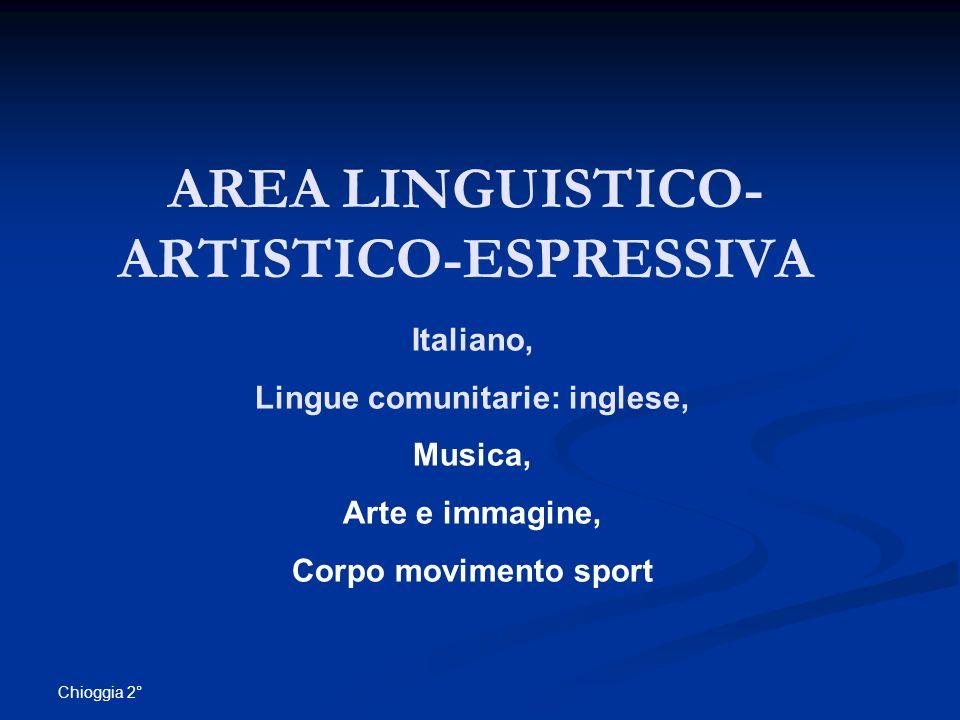 AREA LINGUISTICO- ARTISTICO-ESPRESSIVA
