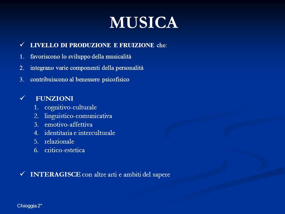 MUSICA FUNZIONI cognitivo-culturale linguistico-comunicativa