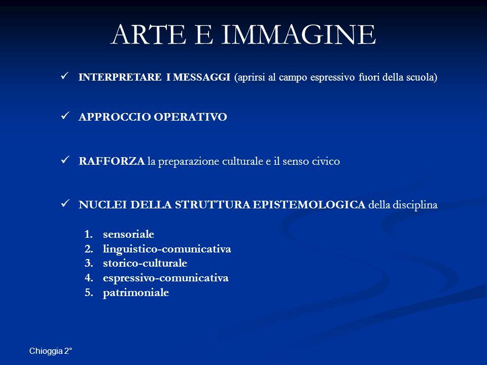 ARTE E IMMAGINE APPROCCIO OPERATIVO