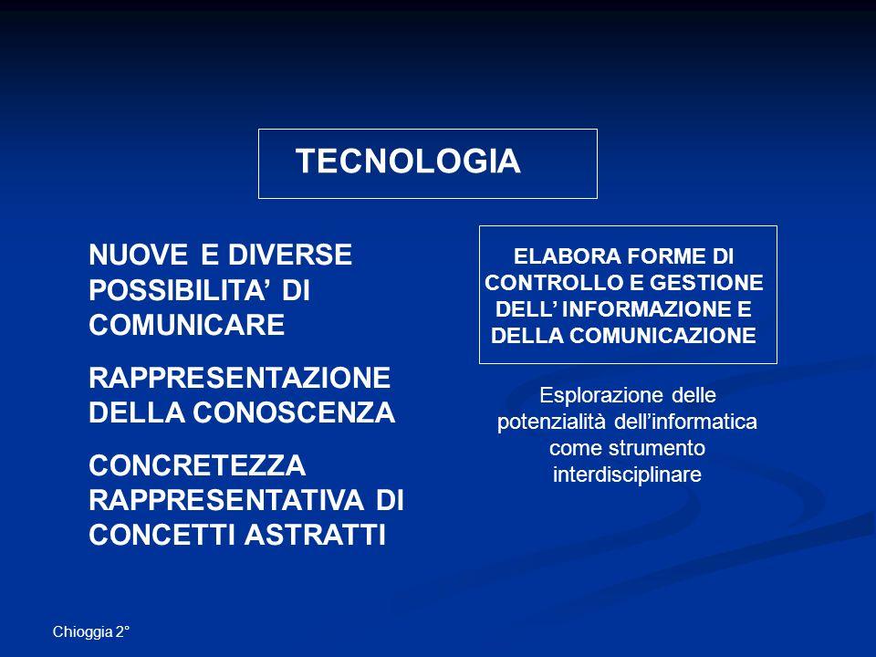 TECNOLOGIA NUOVE E DIVERSE POSSIBILITA' DI COMUNICARE