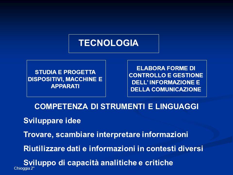 TECNOLOGIA COMPETENZA DI STRUMENTI E LINGUAGGI Sviluppare idee