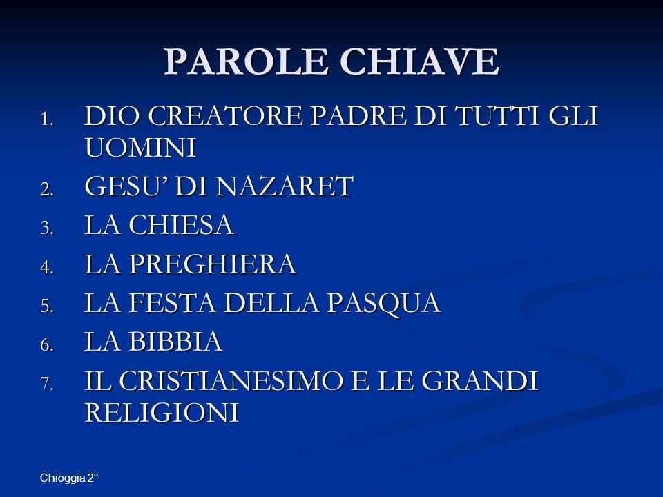 PAROLE CHIAVE DIO CREATORE PADRE DI TUTTI GLI UOMINI GESU' DI NAZARET
