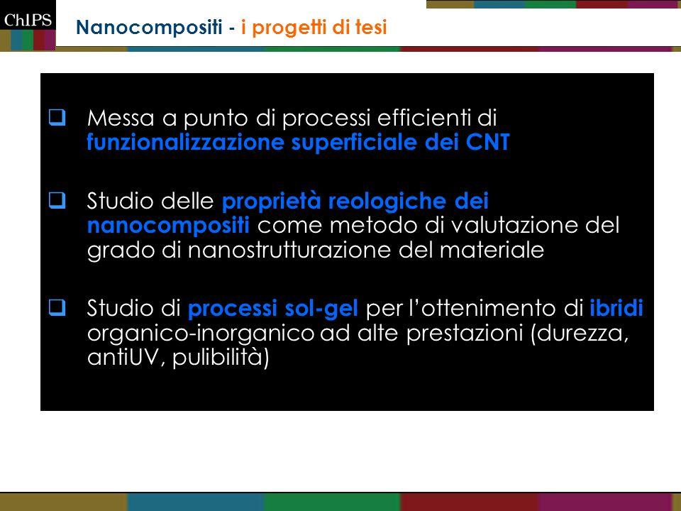 Nanocompositi - i progetti di tesi