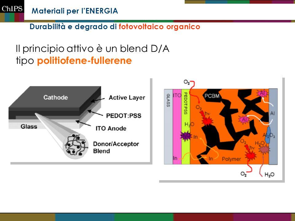 Materiali per l'ENERGIA Durabilità e degrado di fotovoltaico organico