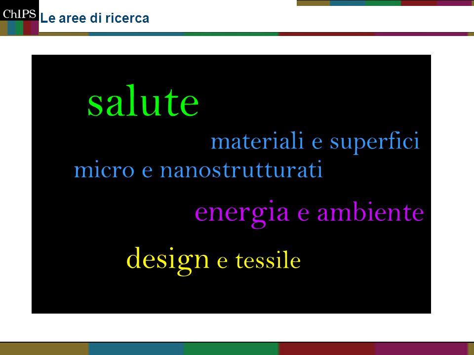 design e tessile salute energia e ambiente