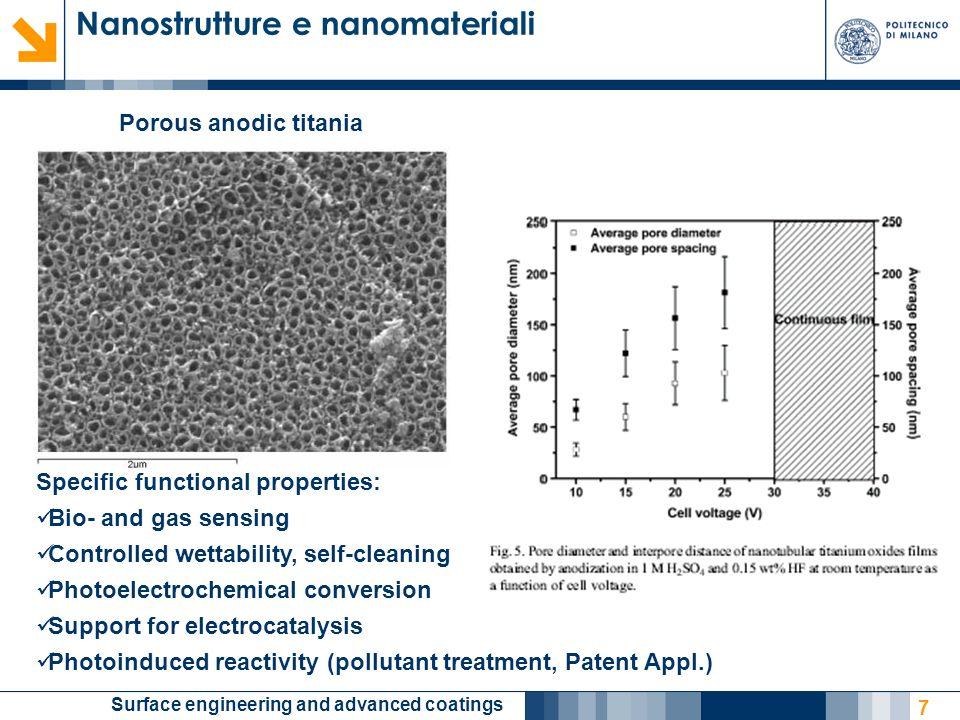 Nanostrutture e nanomateriali