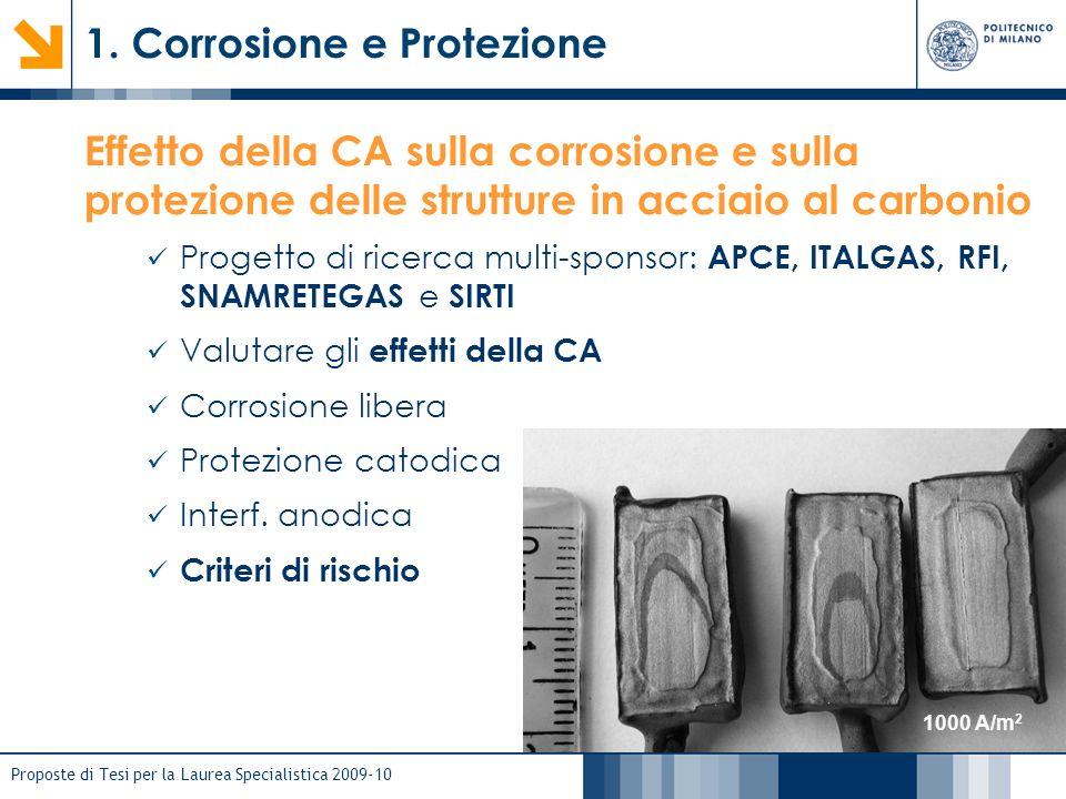 1. Corrosione e Protezione