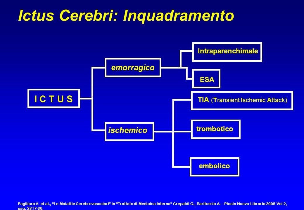 Ictus Cerebri: Inquadramento