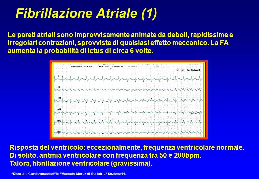 Fibrillazione Atriale (1)