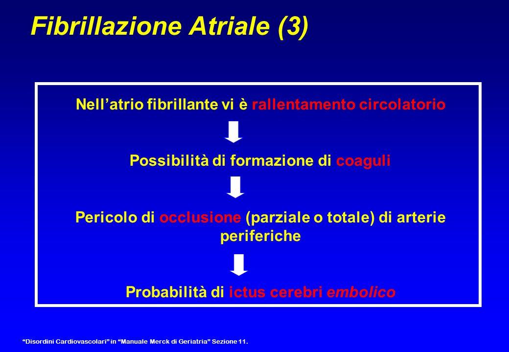 Fibrillazione Atriale (3)