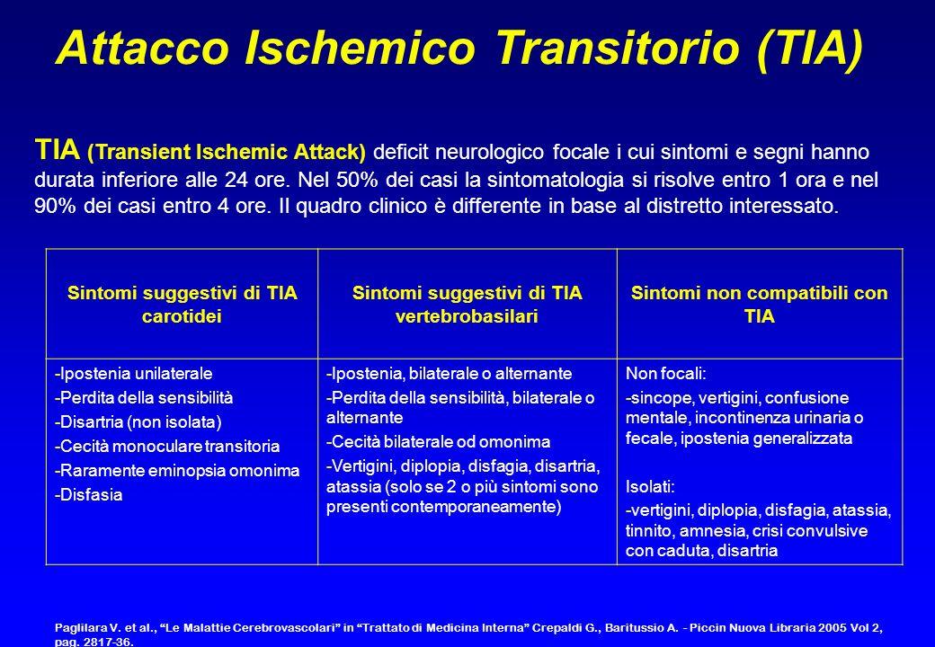 Attacco Ischemico Transitorio (TIA)