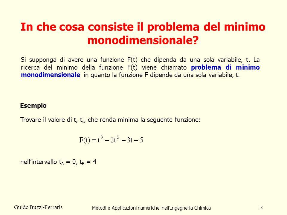 In che cosa consiste il problema del minimo monodimensionale