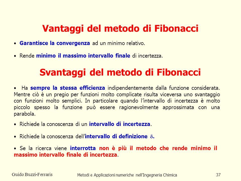 Vantaggi del metodo di Fibonacci Svantaggi del metodo di Fibonacci