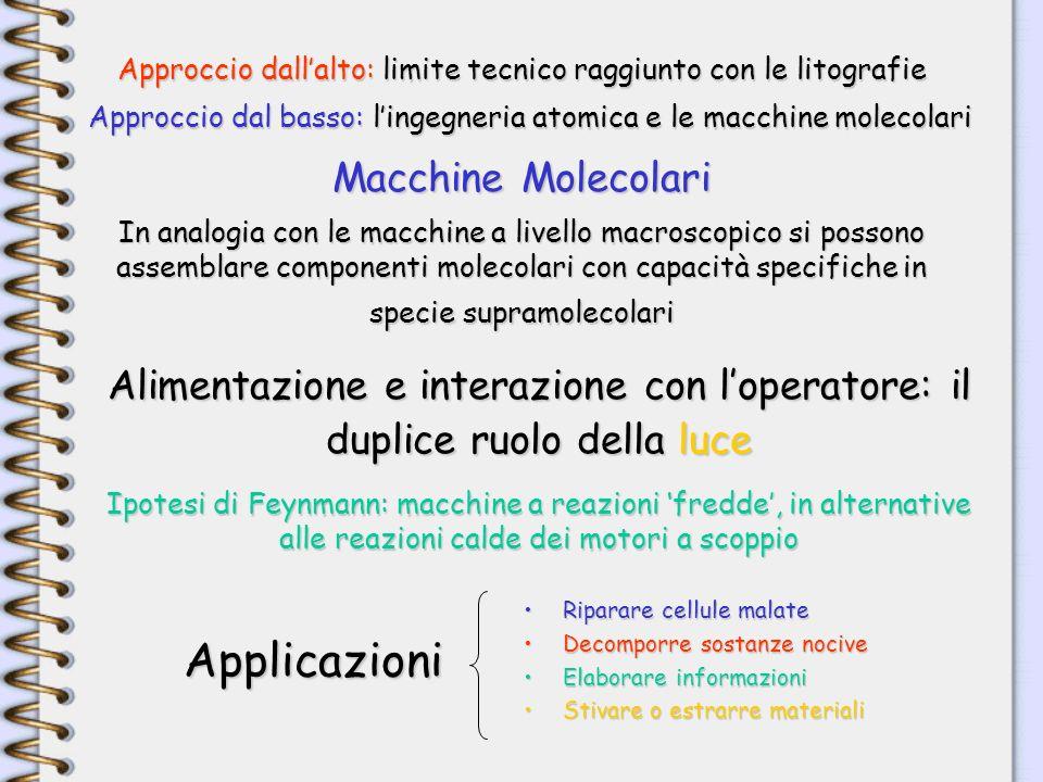 Applicazioni Macchine Molecolari