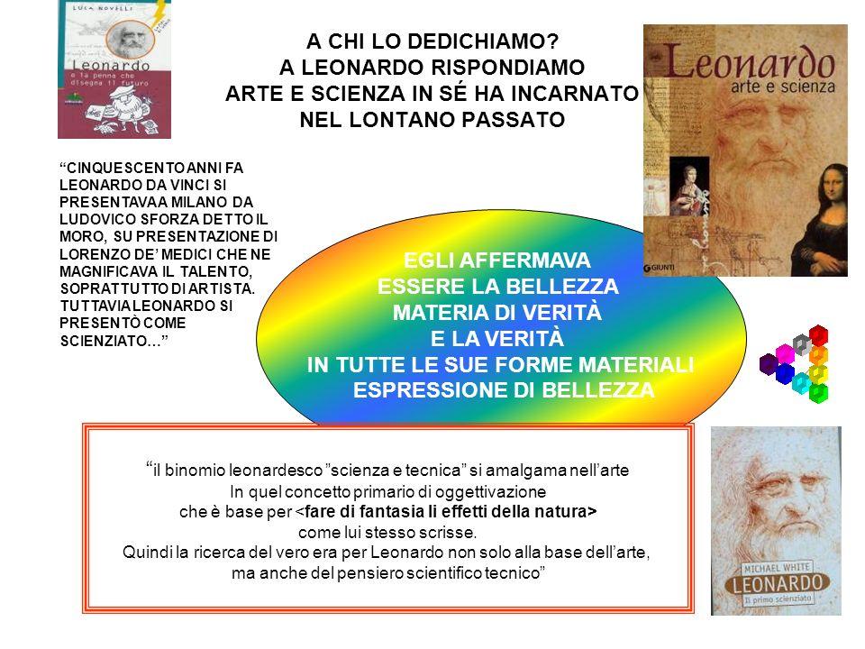 IN TUTTE LE SUE FORME MATERIALI ESPRESSIONE DI BELLEZZA