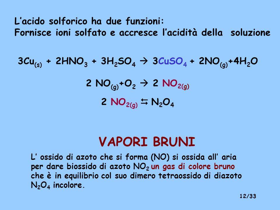 L'acido solforico ha due funzioni: Fornisce ioni solfato e accresce l'acidità della soluzione