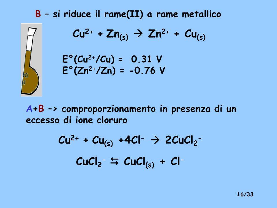 Cu2+ + Zn(s)  Zn2+ + Cu(s) Cu2+ + Cu(s) +4Cl-  2CuCl2-