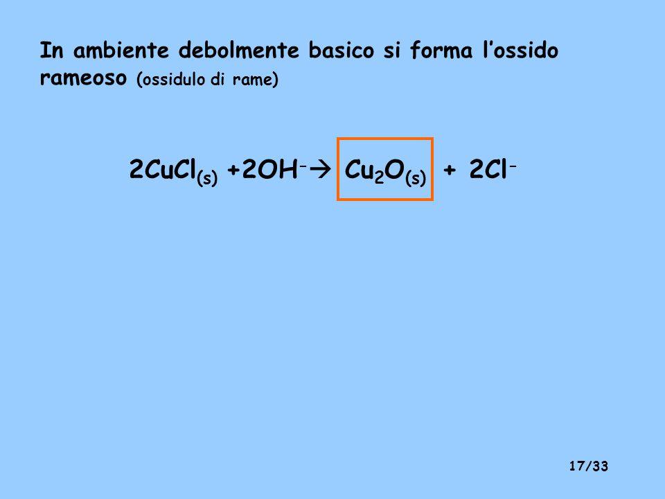 2CuCl(s) +2OH- Cu2O(s) + 2Cl-