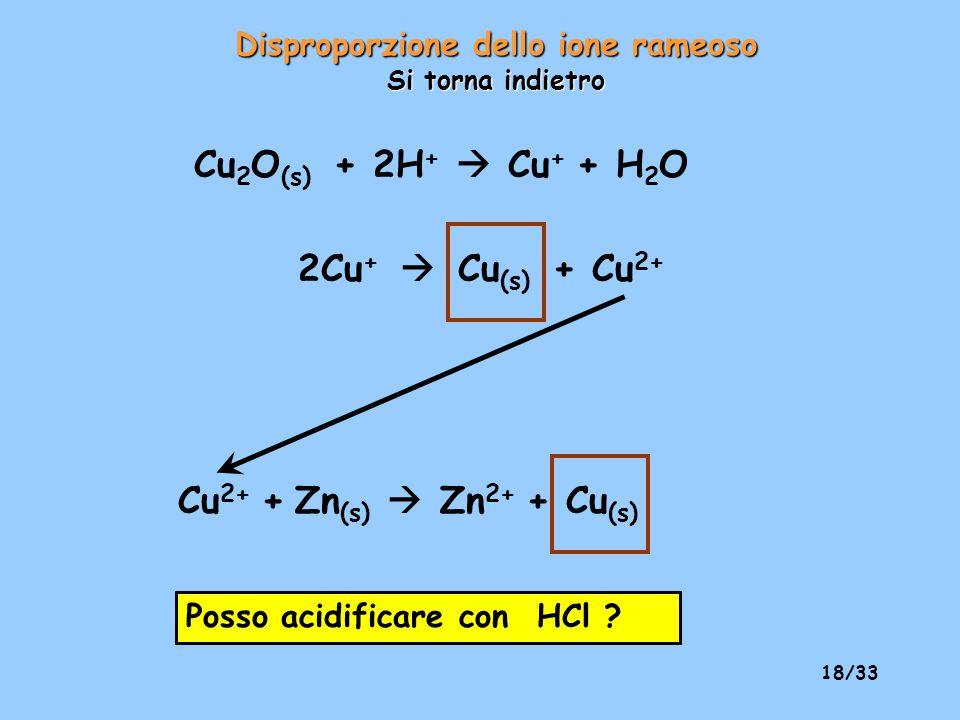 Disproporzione dello ione rameoso Si torna indietro