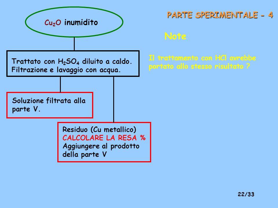 Note PARTE SPERIMENTALE - 4 Cu2O inumidito