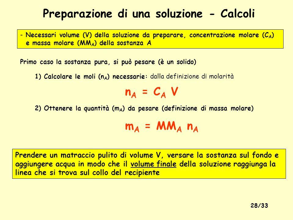 Preparazione di una soluzione - Calcoli