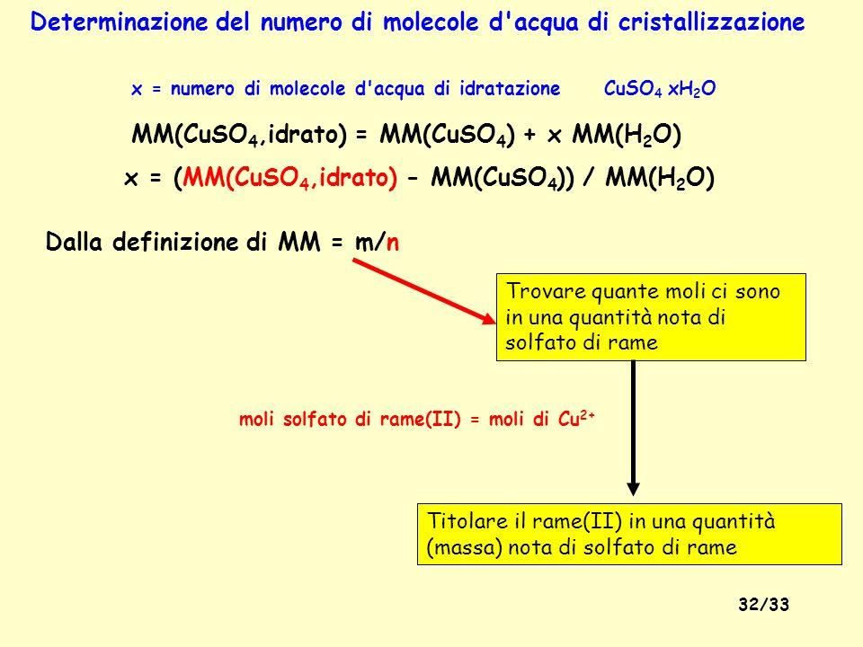 Determinazione del numero di molecole d acqua di cristallizzazione
