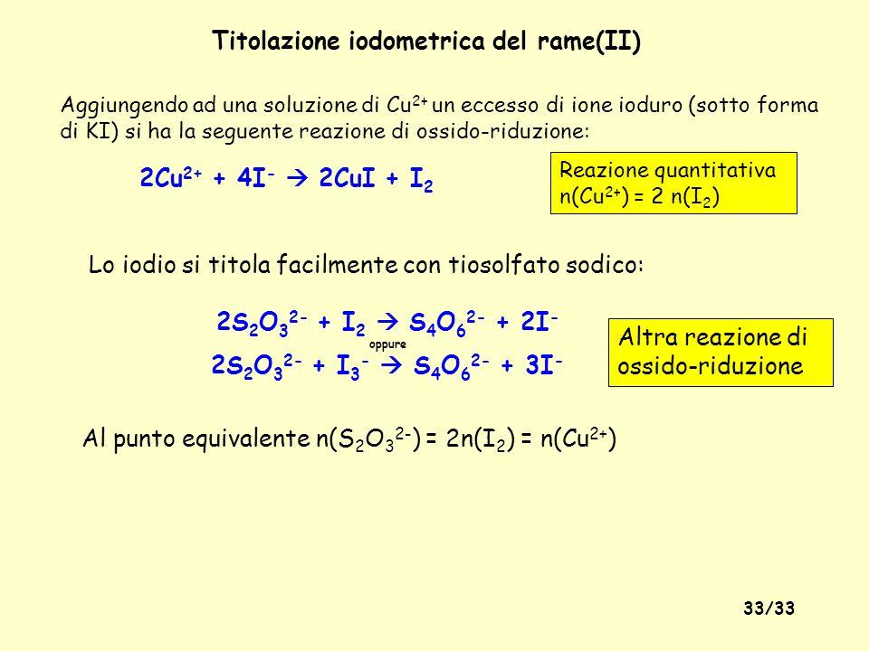 Titolazione iodometrica del rame(II)