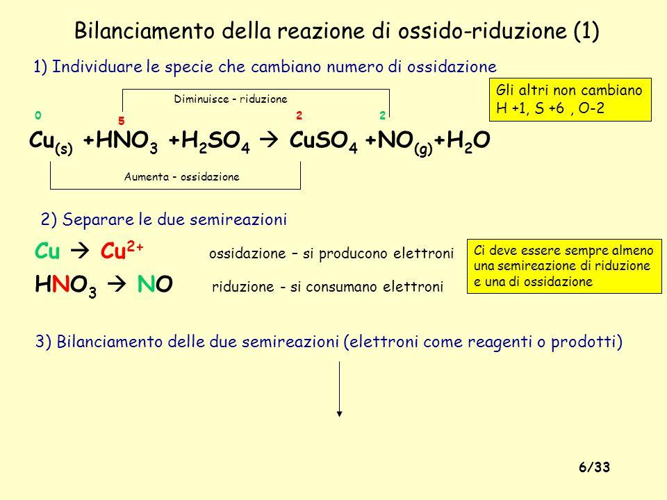 Bilanciamento della reazione di ossido-riduzione (1)