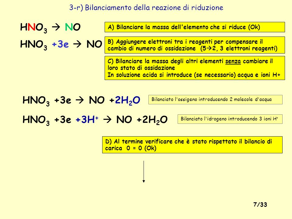3-r) Bilanciamento della reazione di riduzione