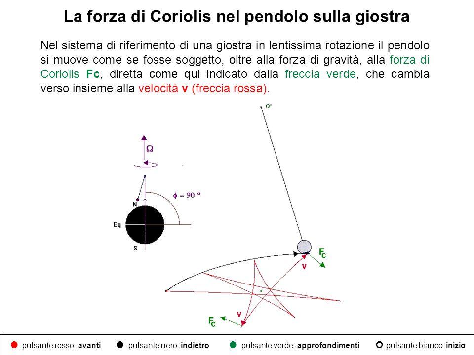 La forza di Coriolis nel pendolo sulla giostra