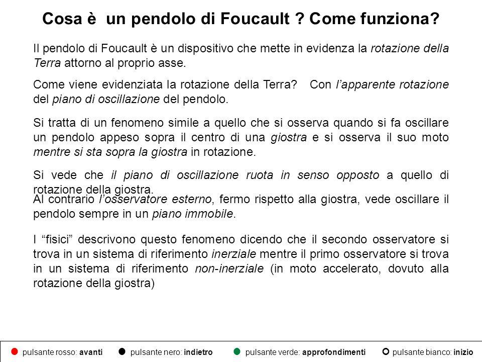 Cosa è un pendolo di Foucault Come funziona