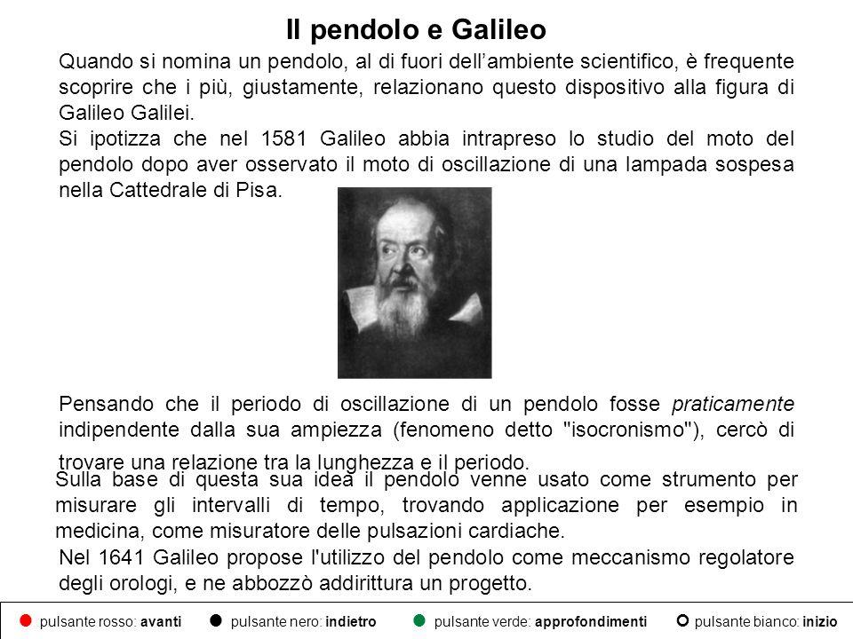 Il pendolo e Galileo