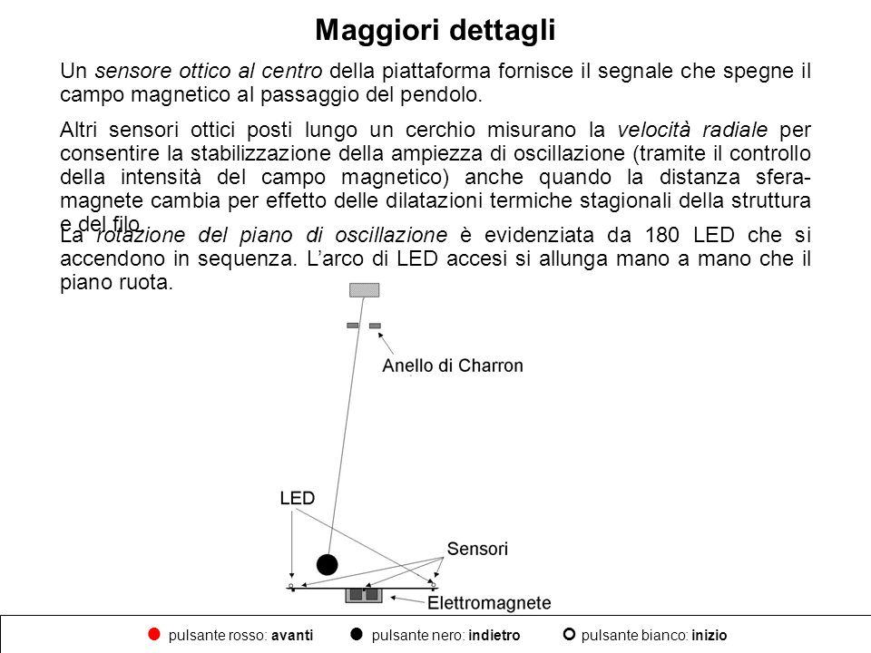 Maggiori dettagli Un sensore ottico al centro della piattaforma fornisce il segnale che spegne il campo magnetico al passaggio del pendolo.