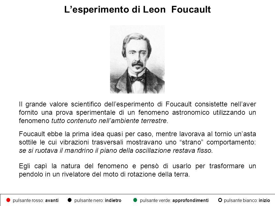 L'esperimento di Leon Foucault