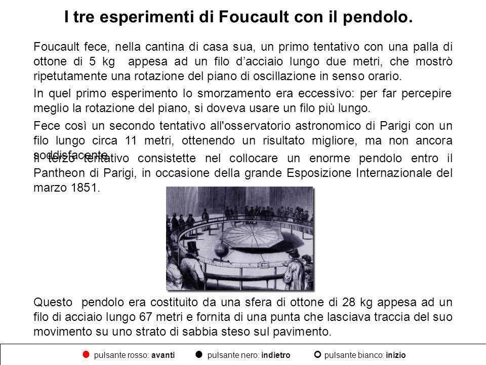 I tre esperimenti di Foucault con il pendolo.